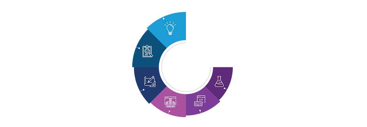 6_step_approach_product_innovation2